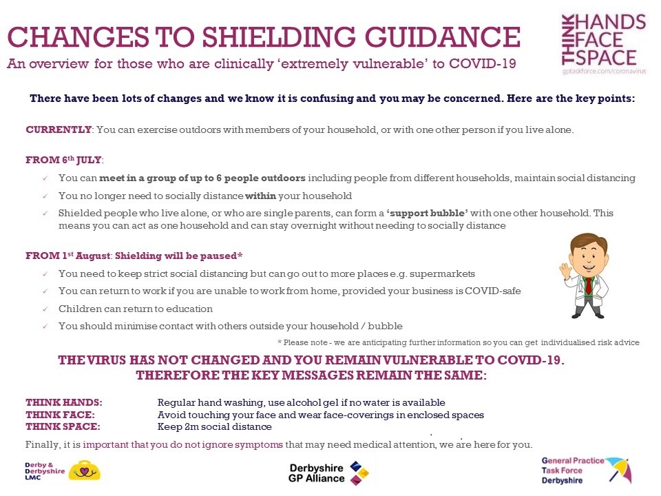 Advice for shielding patients